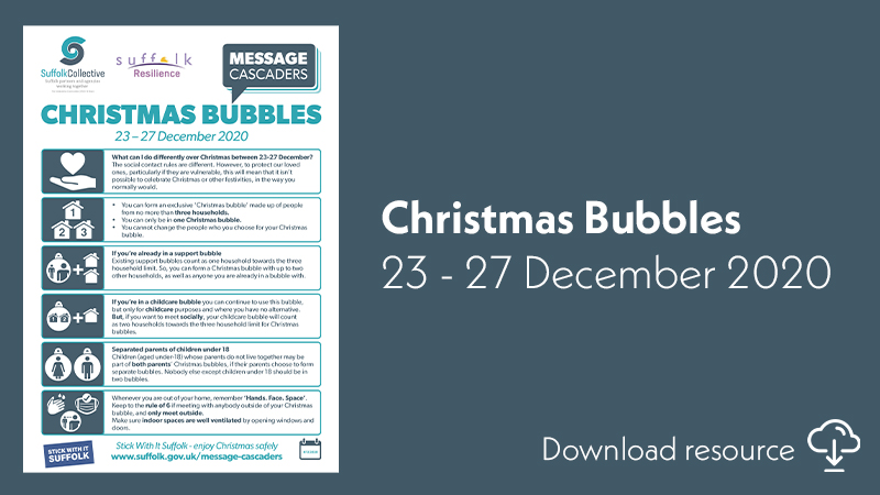 Christmas bubbles featured